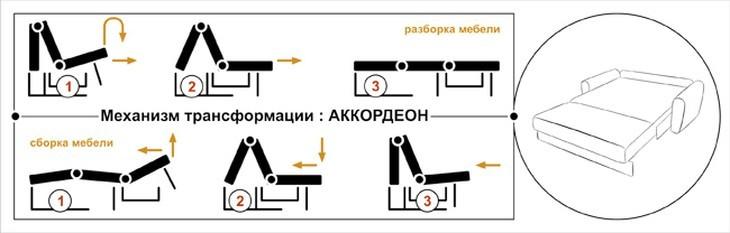 Ремонт дивана механизм аккордеон